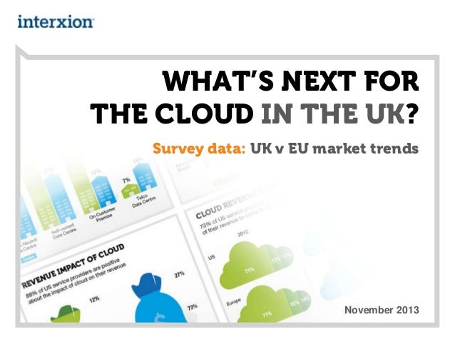 WHAT'S NEXT FOR THE CLOUD IN THE UK? Survey data: UK v EU market trends  November 2013