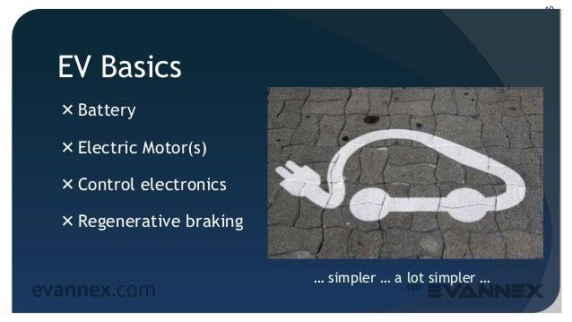 EV Basics Battery Electric Motor(s) Control electronics Regenerative braking 10 … simpler … a lot simpler …