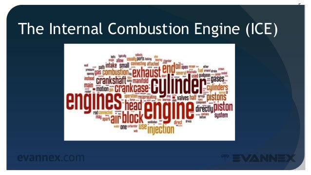The Internal Combustion Engine (ICE) 5
