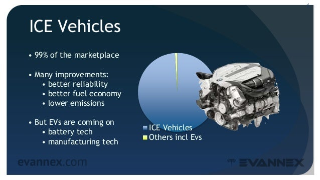 ICE Vehicles 6 ICE Vehicles Others incl Evs • 99% of the marketplace • Many improvements: • better reliability • better fu...