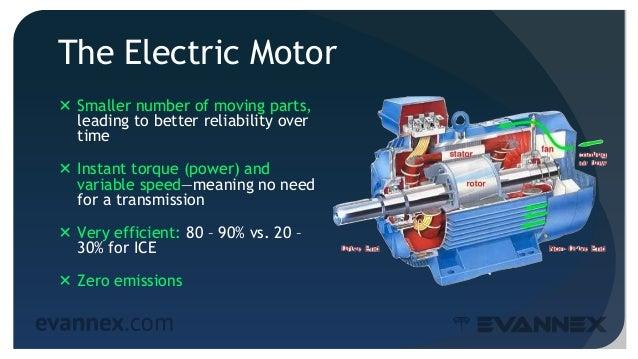 Electric Vehicle University