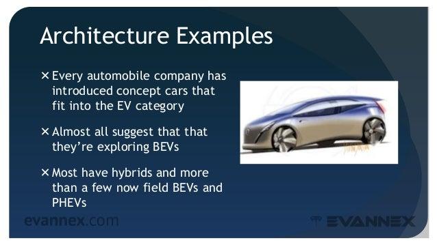 Electric Vehicle University - 106 PRODUCTION EXAMPLES Slide 3