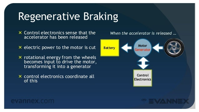 Regenerative Braking  Control electronics sense that the accelerator has been released  electric power to the motor is c...
