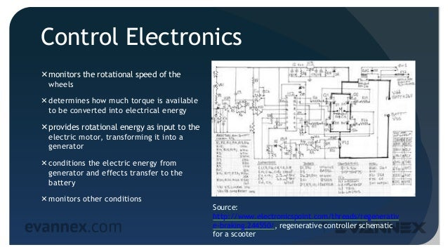 Control Electronics monitors the rotational speed of the wheels determines how much torque is available to be converted ...