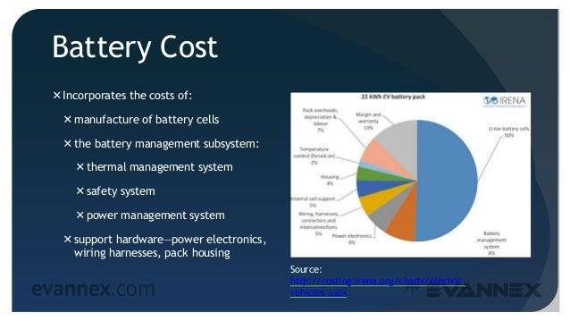 Electric Vehicle University 210b Ev Battery Technology