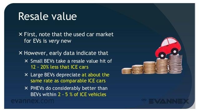 Mileage Reimbursement  The True Cost Of Running A Car