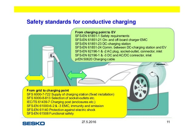 IEC RLV - IEC-Normen - VDE VERLAG