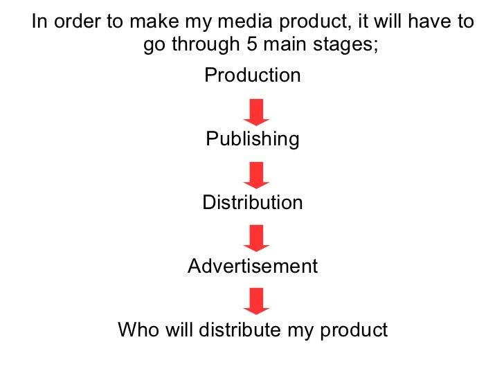 In order to make my media product, it will have to             go through 5 main stages;                   Production     ...