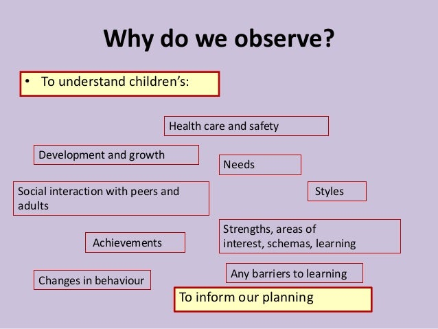 why it is important to observe What is research and why do we use  it is important to move away from the looser meaning and use  then designing research where we can observe and analyze.