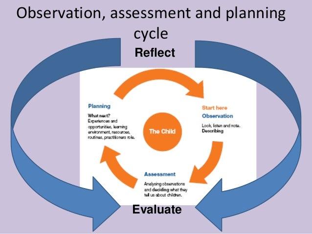 Child observation assessment