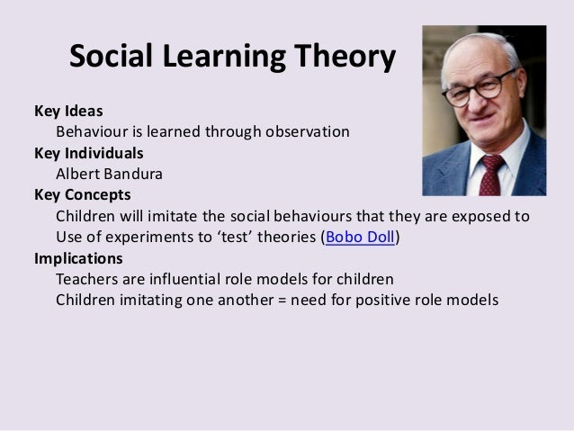 behaviour and social learning Social learning theory is a perspective that states that social behavior (any type of  behavior that we display socially) is learned primarily by observing and.