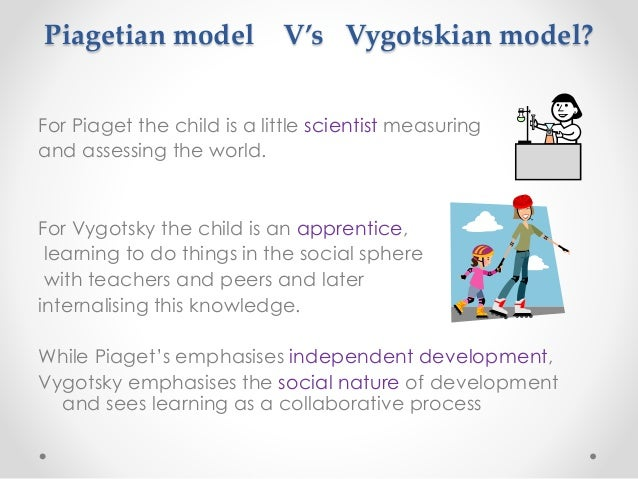 evaluate piaget vygotsky bruner Piaget's theory of child psychological development there currently exists a great deal of literature based on child developmental psychology from a variety of great psychologists, notably freud, erikson, bowlby, bandura, vygotsky, and many others.