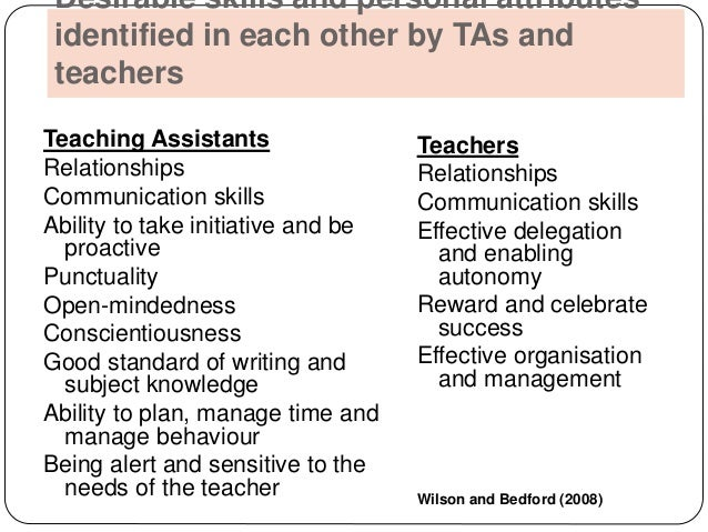 teaching assistant skills - Ex