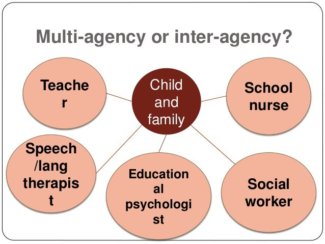 explain how multi agency teams work together to support speech language and communication Supporting the needs of all children speech, language and communication skills are vital for  this part of the site is all about how to support children's.