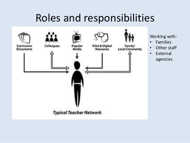 roles responsibilities and boundaries of a The issue of clarity of roles, in my experience, is more one of boundaries: the most critical aspect of any system in essence, it is the nature of interactions between individuals and functions that make or break organizational strength.