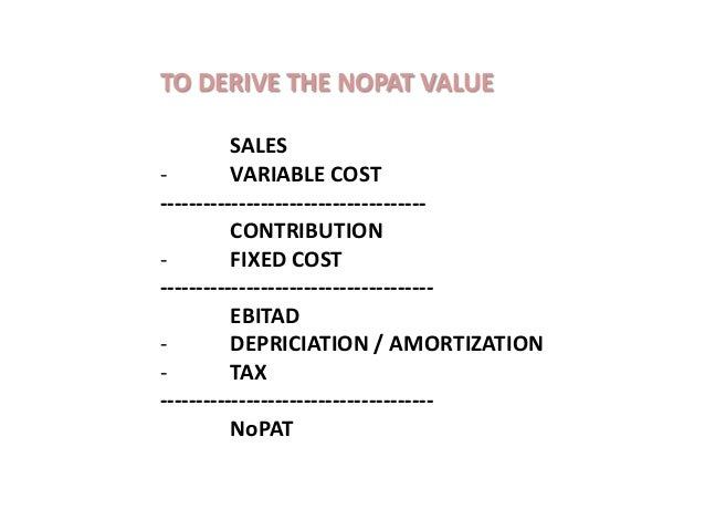 eva economic value added Economic value added (eva) is a method to calculate the economic profit of a company eva can be calculated as net operating profit after taxes less a charge for the.