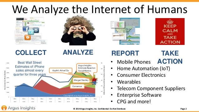 We Analyze the Internet of Humans  COLLECT ANALYZE REPORT TAKE  ACTION  60  50  40  30  20  10  0  Argus Insights  Estimat...