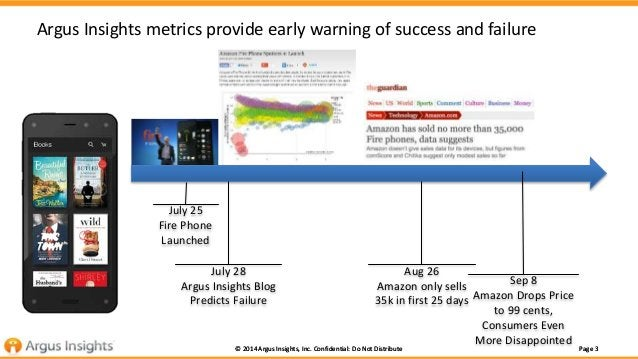 Argus Insights metrics provide early warning of success and failure  © 2014 Argus Insights, Inc. Confidential: Do Not Dist...