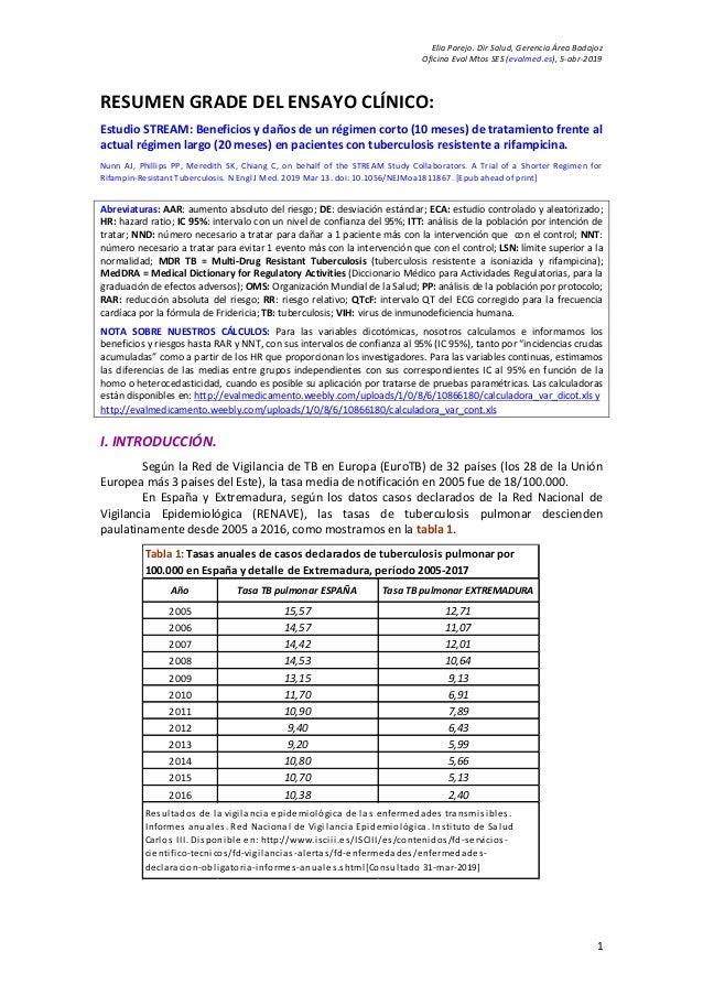 Elia Parejo. Dir Salud, Gerencia Área Badajoz Oficina Eval Mtos SES (evalmed.es), 5-abr-2019 1 RESUMEN GRADE DEL ENSAYO CL...