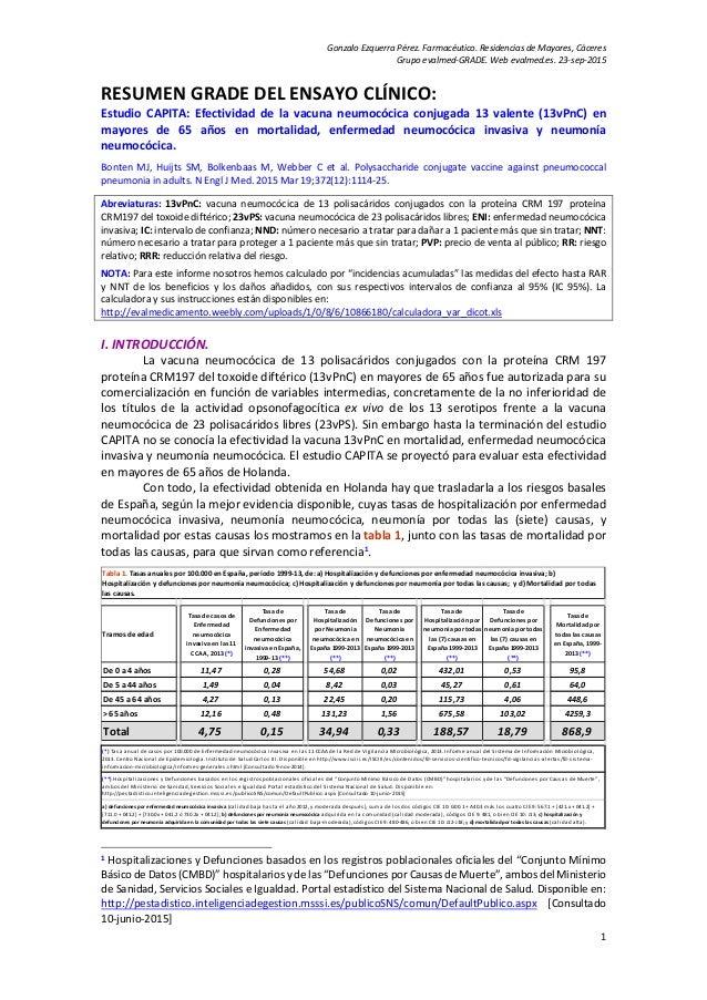 Gonzalo Ezquerra Pérez. Farmacéutico. Residencias de Mayores, Cáceres Grupo evalmed-GRADE. Web evalmed.es. 23-sep-2015 1 R...