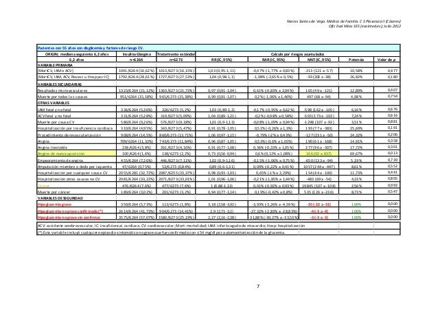 Nieves Santos de Vega. Médico de Familia. C S Plasencia II (Cáceres) Ofic Eval Mtos SES (evalmed.es); Julio 2012 7 ORIGIN;...