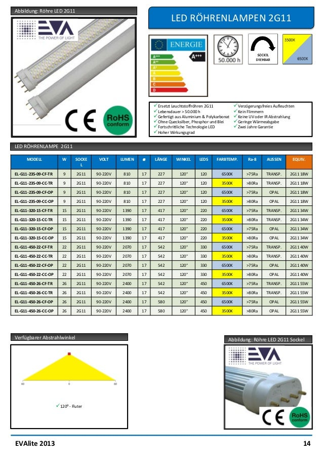 Abbildung: Birnenlampe E27                                                                         BIRNENLAMPEN E27 SENSOR...