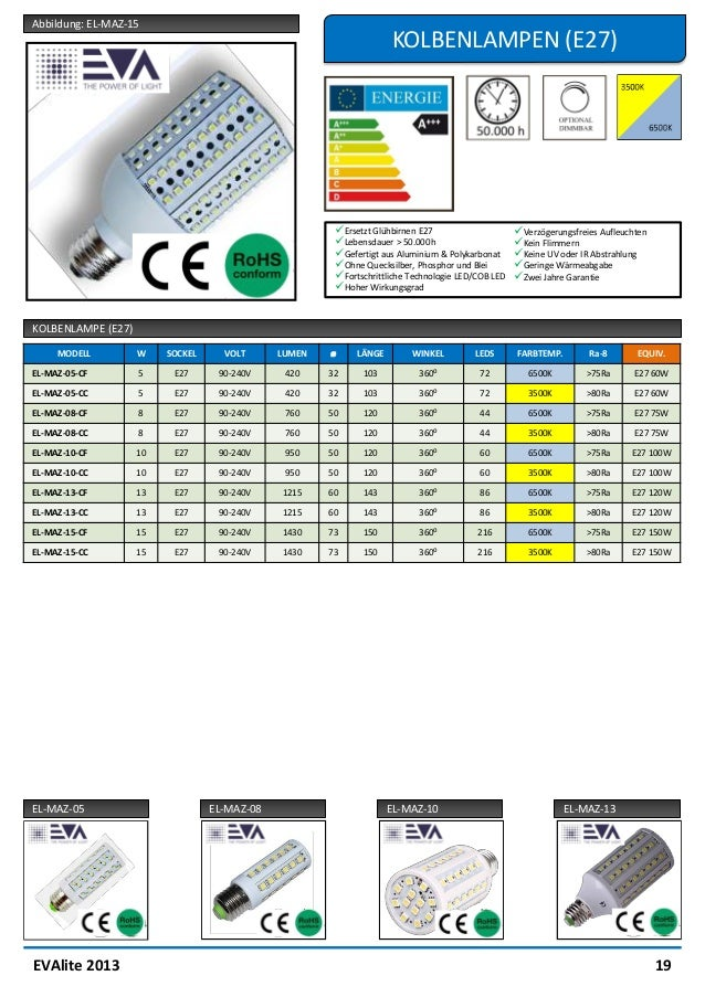 Abbildung: EL-TDA-05 und EL-TDA-08                                                                     EINBAUSTRAHLER 5W/8...