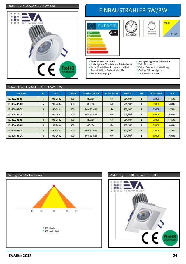 Abbildung: EL-DLA-18                                                                  EINBAULEUCHTE 18W                   ...