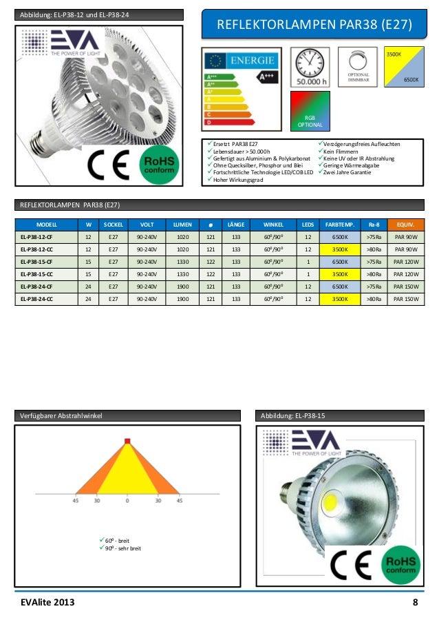 Abbildung: Röhre LED T5 mit transparenter Abdeckung                                                                     LE...