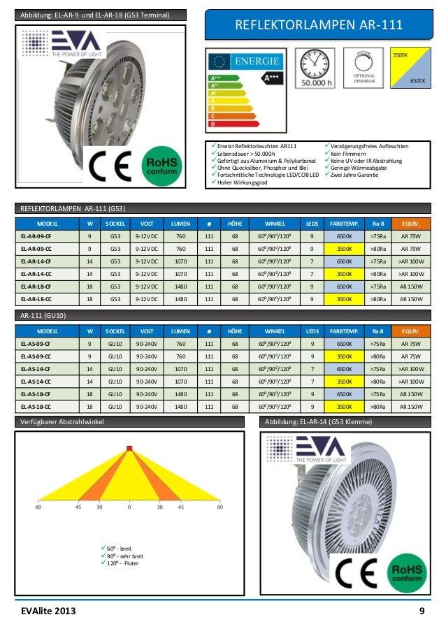 Abbildung:: LED-Röhre mit transparenter Abdeckung                                                                 LED RÖHR...