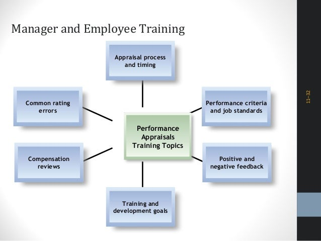 performance appraisal and its negative feedback