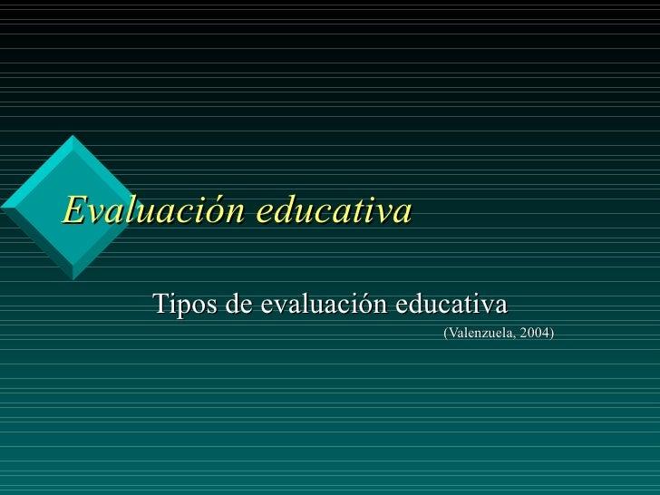 Evaluación educativa Tipos de evaluación educativa (Valenzuela, 2004)