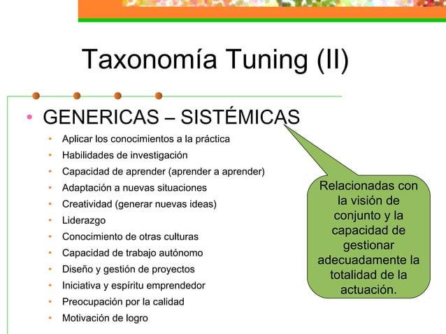 Taxonomía Tuning (II) • GENERICAS – SISTÉMICAS • Aplicar los conocimientos a la práctica • Habilidades de investigación • ...