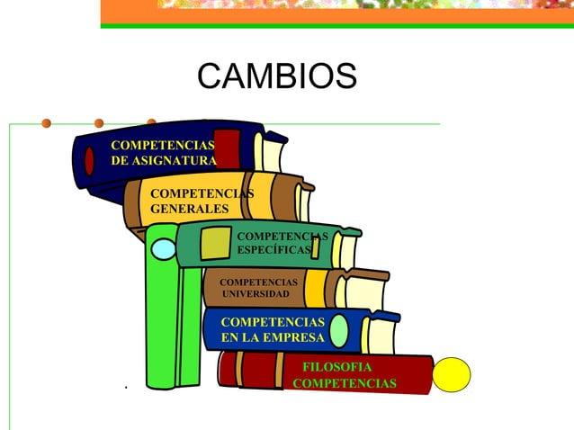COMPETENCIAS ESPECÍFICAS COMPETENCIAS UNIVERSIDAD COMPETENCIAS EN LA EMPRESA COMPETENCIAS GENERALES COMPETENCIAS DE ASIGNA...
