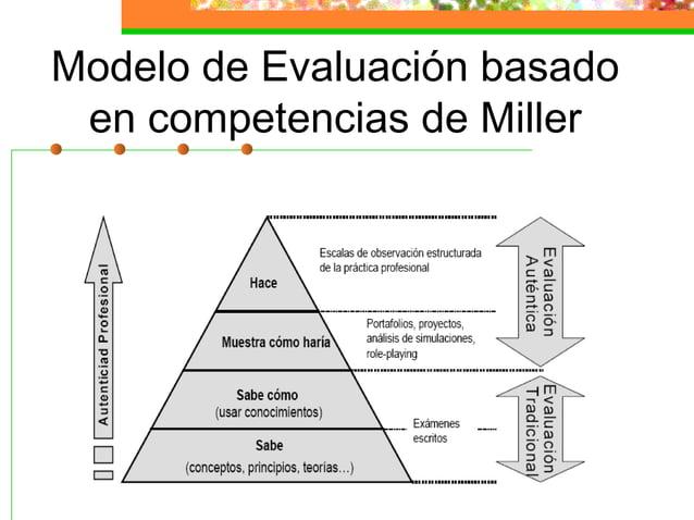 SISTEMA DE EVALUACIÓN (II) • AUTOEVALUACIÓN • Hacer partícipes a los alumnos de su propio proceso de evaluaión.