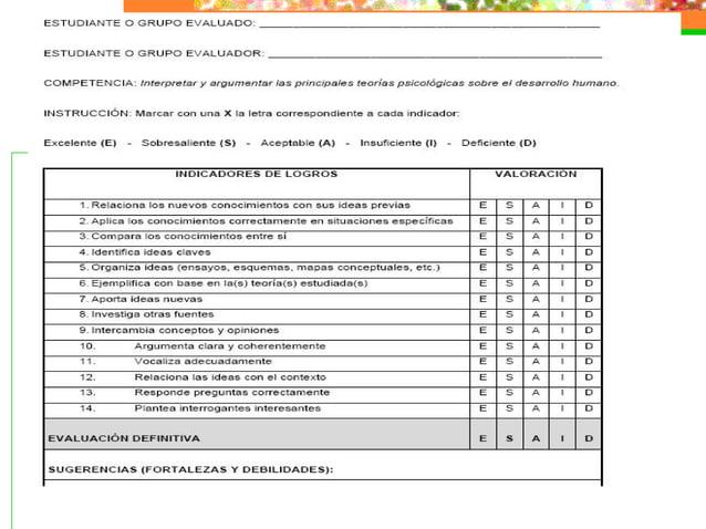 Instrumentos de Evaluación • Cuantitativos: • Test de rendimiento – Instrumentos validados • Exámenes escritos • Test o pr...