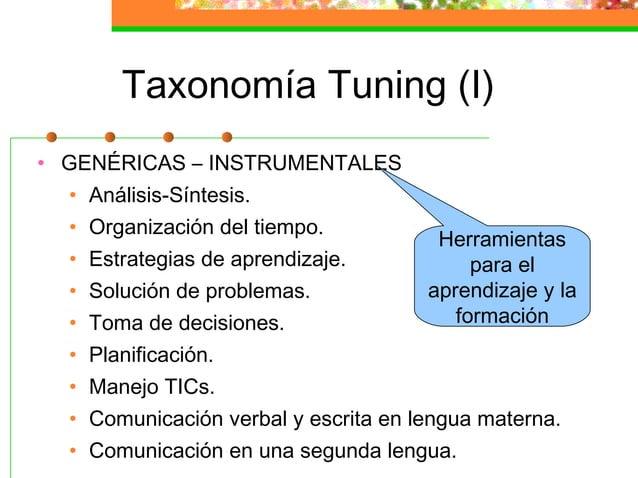 Taxonomía Tuning (I) • GENÉRICAS – INSTRUMENTALES • Análisis-Síntesis. • Organización del tiempo. • Estrategias de aprendi...
