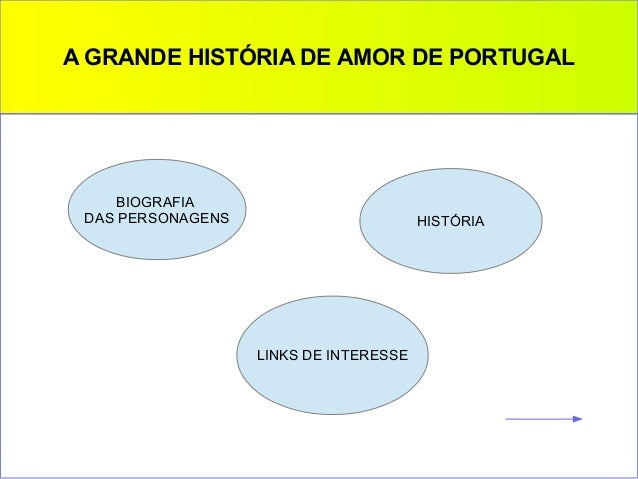 A GRANDE HISTÓRIA DE AMOR DE PORTUGAL  BIOGRAFIA DAS PERSONAGENS  HISTÓRIA  LINKS DE INTERESSE