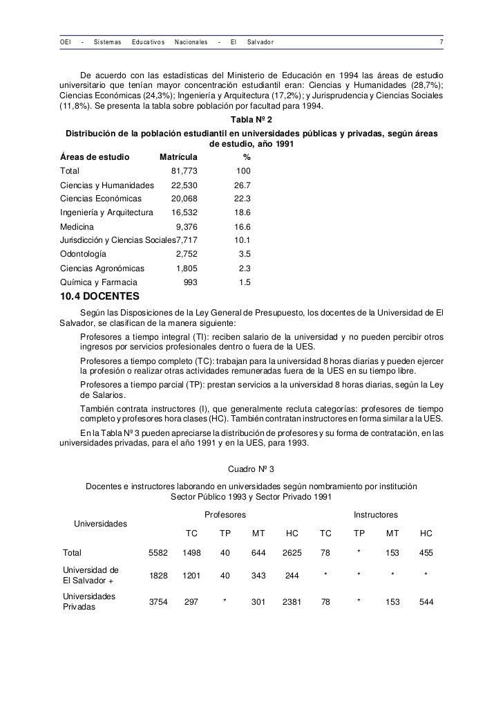 OEI     -     Sistemas   Educativos   Nacionales   -        El     Salvador                                    7     De ac...