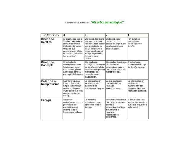 Evaluación Actividad Mi árbol Genealógico