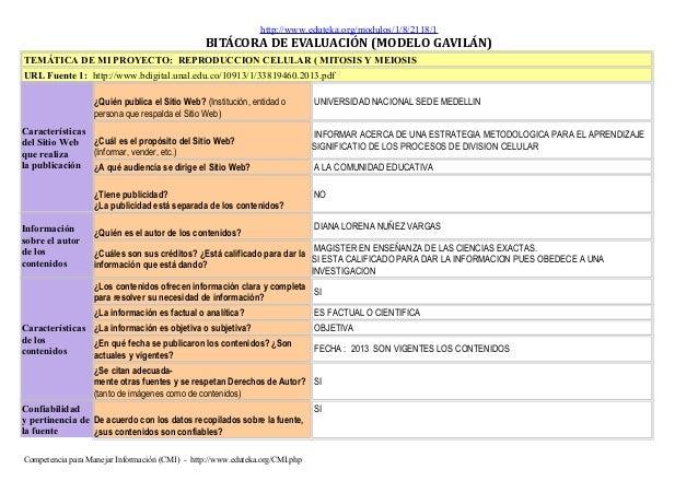 http://www.eduteka.org/modulos/1/8/2118/1 BITÁCORA DE EVALUACIÓN (MODELO GAVILÁN) TEMÁTICA DE MI PROYECTO: REPRODUCCION CE...
