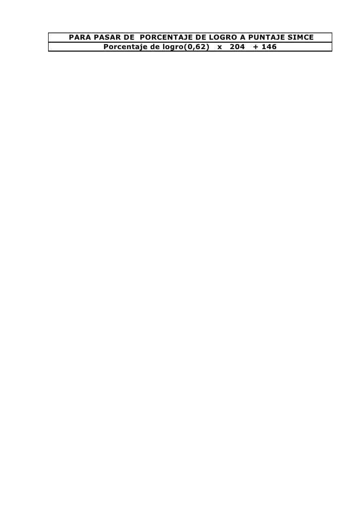PARA PASAR DE PORCENTAJE DE LOGRO A PUNTAJE SIMCE        Porcentaje de logro(0,62) x 204 + 146