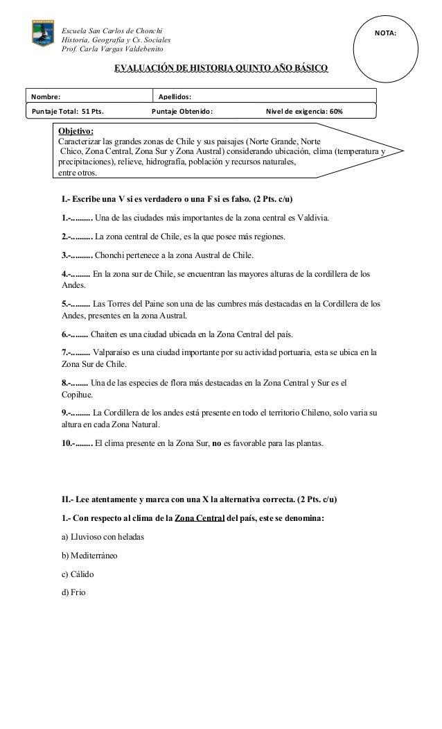 Escuela San Carlos de Chonchi Historia, Geografía y Cs. Sociales Prof. Carla Vargas Valdebenito EVALUACIÓN DE HISTORIA QUI...