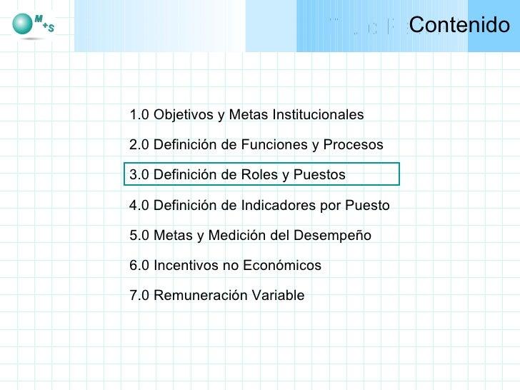 Contenido 1.0 Objetivos y Metas Institucionales 3.0 Definición de Roles y Puestos 6.0 Incentivos no Económicos 7.0 Remuner...