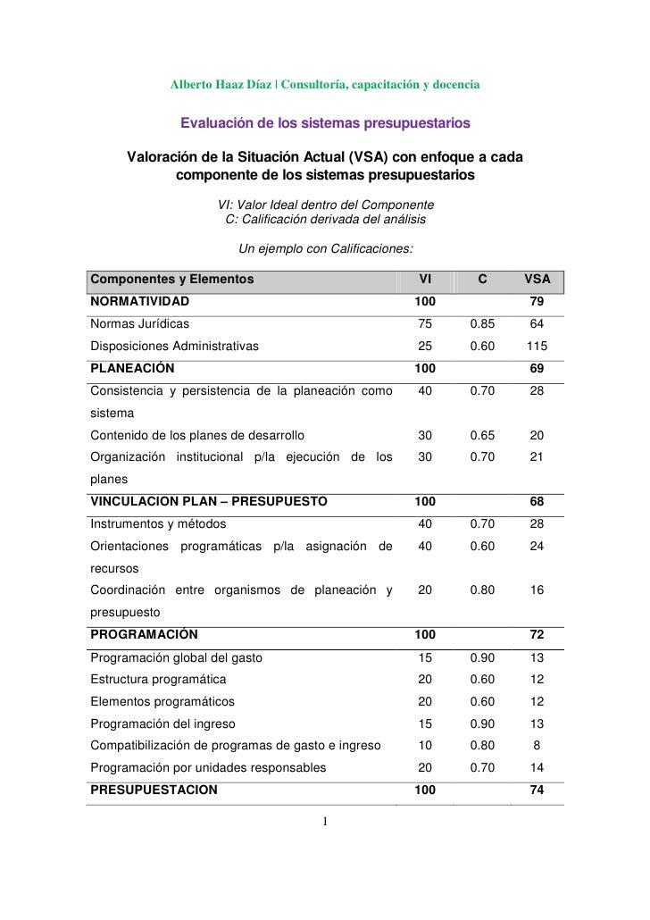 Alberto Haaz Díaz   Consultoría, capacitación y docencia               Evaluación de los sistemas presupuestarios      Val...