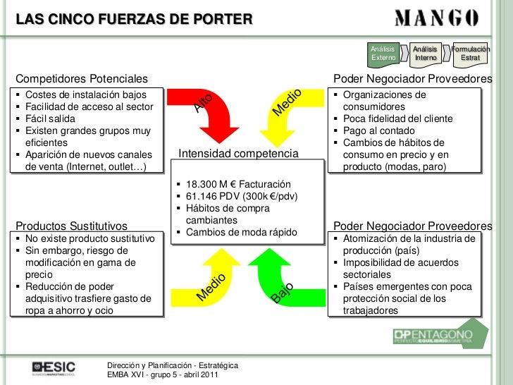 9e6f7a3c243d9 ... Planificación - Estratégica EMBA XVI - grupo 5 - abril 2011  15. LAS  CINCO FUERZAS DE ...