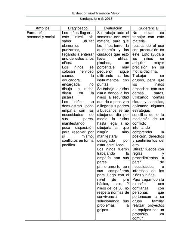 Evaluación nivel Transición Mayor Santiago, Julio de 2013 Ámbitos Diagnóstico Evaluación Sugerencia Formación personal y s...