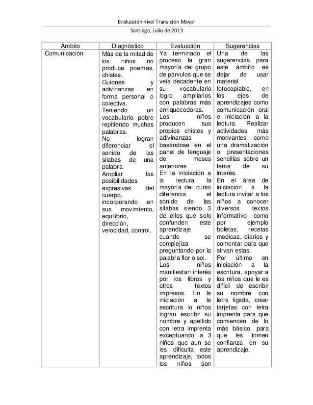 Evaluación nivel Transición Mayor Santiago, Julio de 2013 Ámbito Diagnóstico Evaluación Sugerencias Comunicación Más de la...