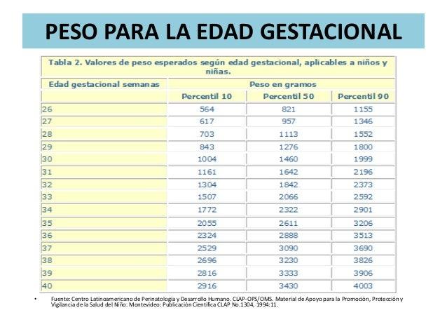 Evaluaci n nutricional de recien nacido for Medidas antropometricas pdf