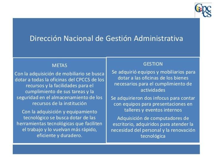 Evaluaci n anual 2011 del poa del cpccs for Oficina nacional de evaluacion